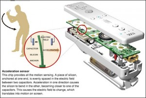 wii-times-graph