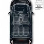 Renault Grand Scenic - Schemas