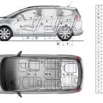 Peugeot 5008 - taille et mesure