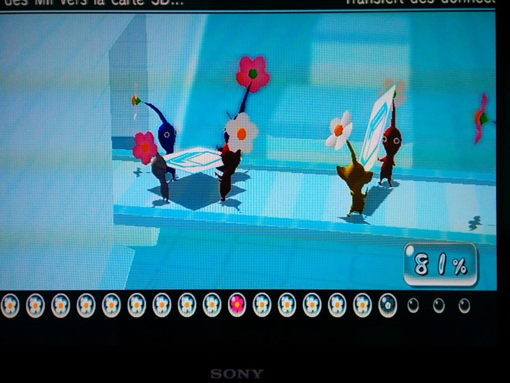 De la Wii à la WiiU