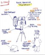 "Un Kit ""MicroVideo"""