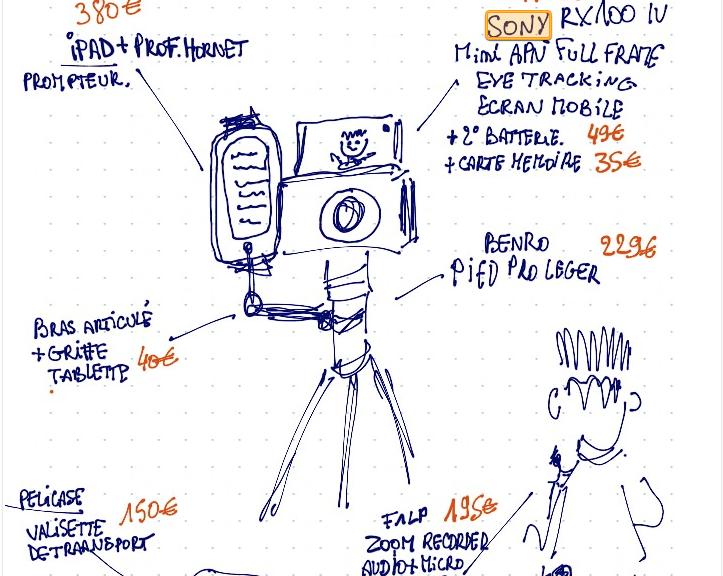 Kit Micro Vidéo - Vlogging