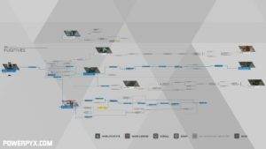 Detroit - Become Human : La carte des choix possibles