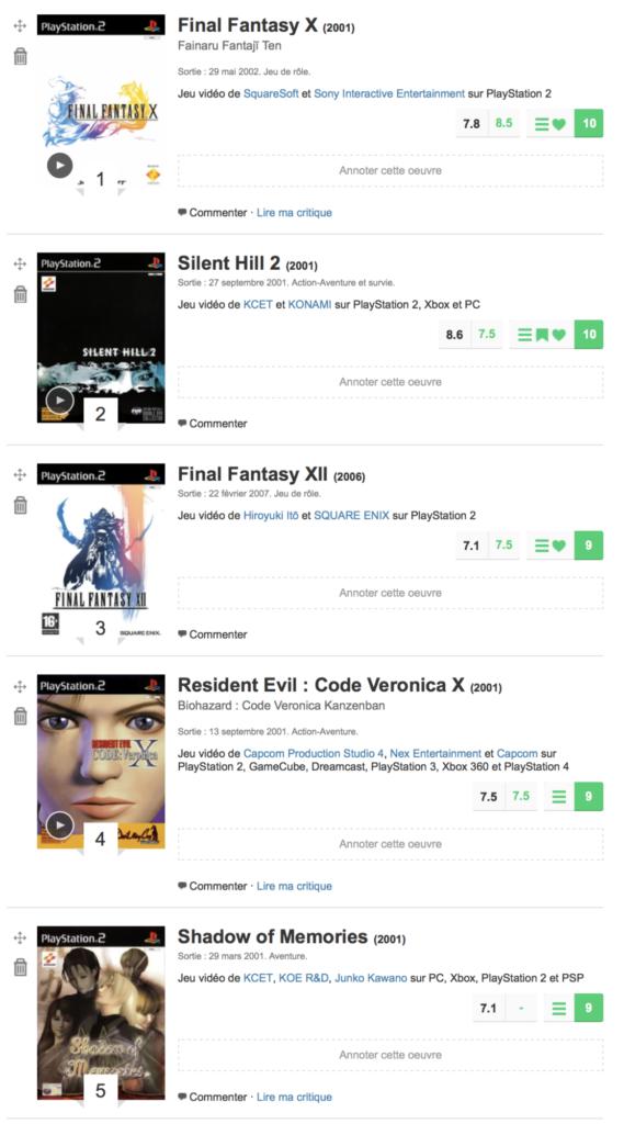 Les meilleurs jeux de la PlayStation 2 selon cyborgjeff sur Sens Critique