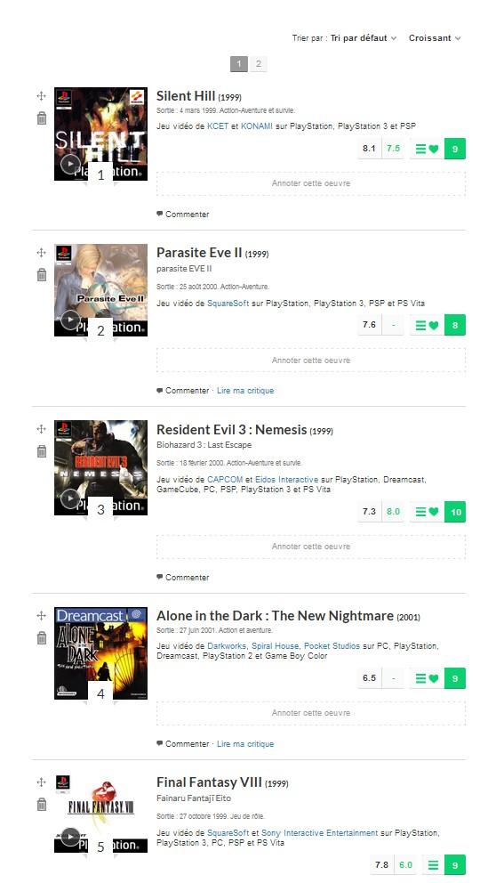 Les meilleurs jeux de la PlayStation 1 selon cyborgjeff sur Sens Critique