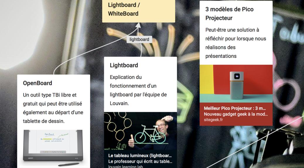 Le Monde du Numérique. Des MOOCs à aux arts numériques. Avatar de Pierre Martin Pierre Martin ● 8 mois